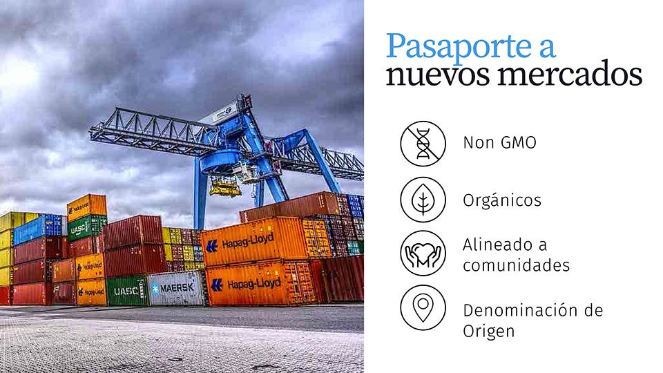 trazabilidad producto servicio proceso agroman argentina
